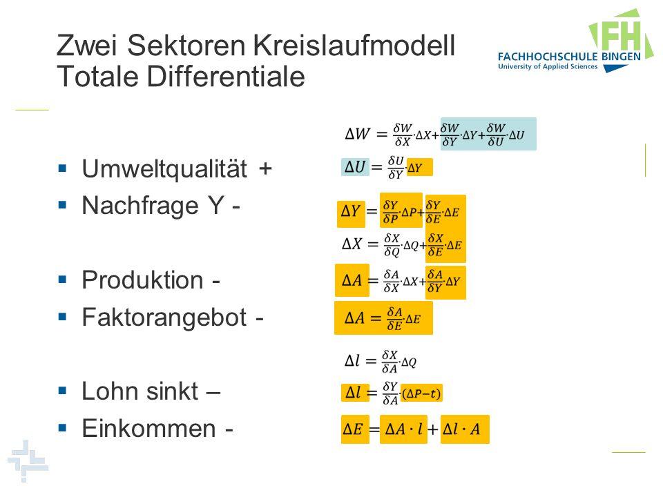 Zwei Sektoren Kreislaufmodell Totale Differentiale Umweltqualität + Nachfrage Y - Produktion - Faktorangebot - Preis für X - Lohn sinkt – Einkommen -