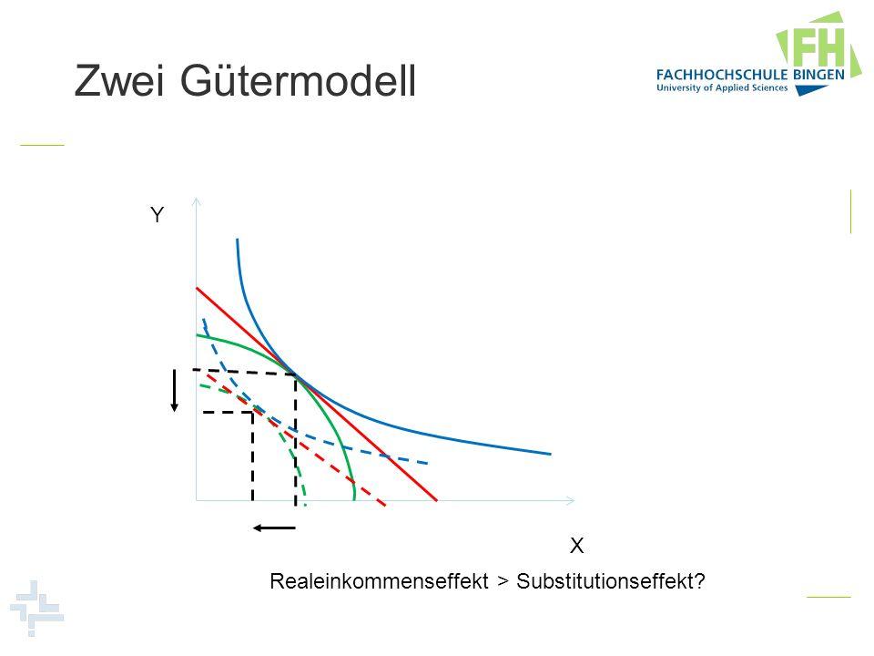 Zwei Gütermodell Y X Realeinkommenseffekt > Substitutionseffekt?