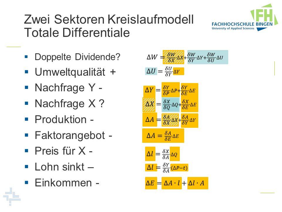 Zwei Sektoren Kreislaufmodell Totale Differentiale Doppelte Dividende? Umweltqualität + Nachfrage Y - Nachfrage X ? Produktion - Faktorangebot - Preis