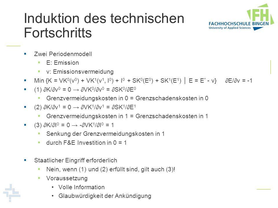 Induktion des technischen Fortschritts Zwei Periodenmodell E: Emission v: Emissionsvermeidung Min {K = VK 0 (v 0 ) + VK 1 (v 1, I 0 ) + I 0 + SK 0 (E