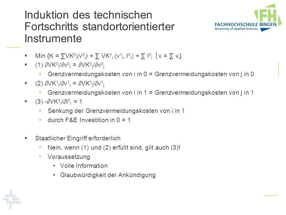 Induktion des technischen Fortschritts standortorientierter Instrumente AuflageAbgabeZertifikat Volle Information über GVK i und GVK in beiden Perioden Effizient, wenn Auflage korrekt gesetzt Effizient, wenn Abgabe korrekt gesetzt Effizient, wenn Gesamtemission smenge korrekt gesetzt Keine Information über GVK i aber über GVK in beiden Perioden .