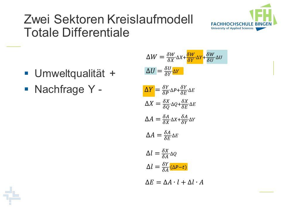 Zwei Sektoren Kreislaufmodell Totale Differentiale Umweltqualität + Nachfrage Y - Produktion - Faktorangebot - Lohn sinkt – Einkommen -