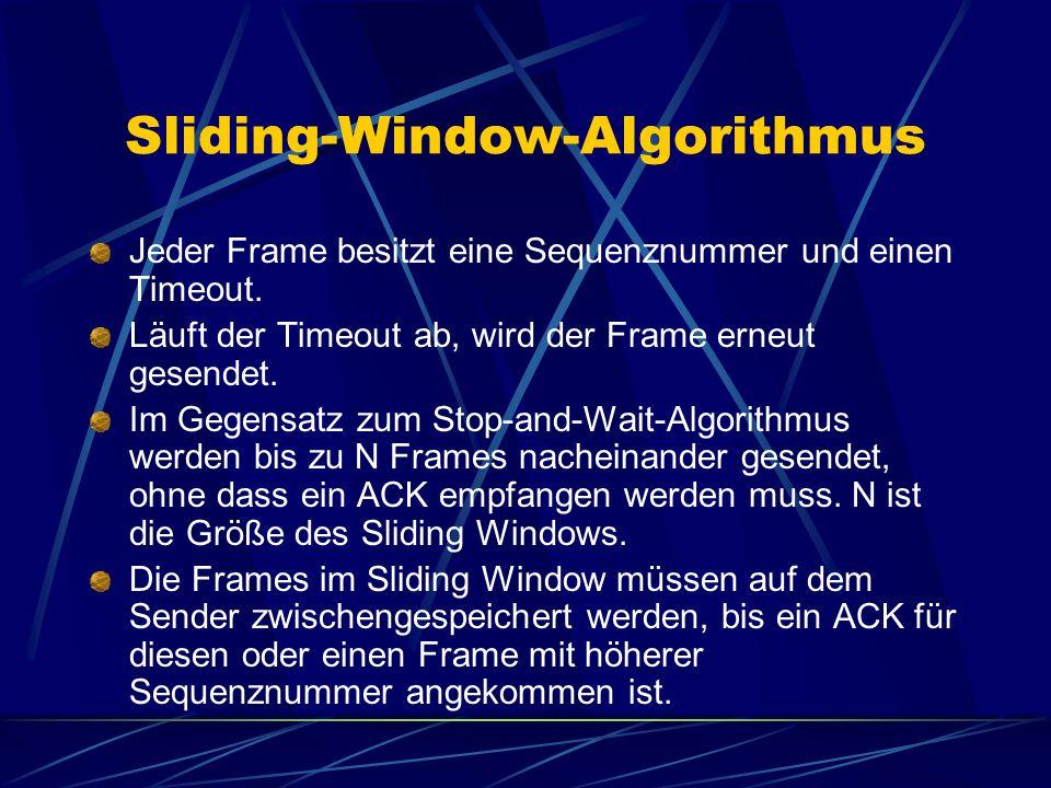 Sliding-Window-Algorithmus Jeder Frame besitzt eine Sequenznummer und einen Timeout.