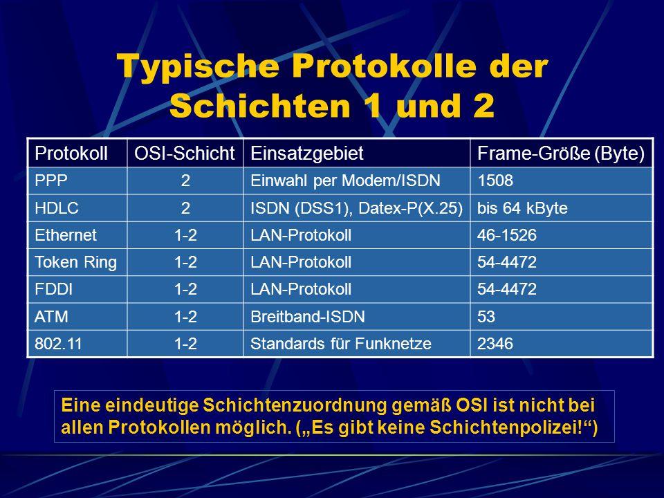 Typische Protokolle der Schichten 1 und 2 ProtokollOSI-SchichtEinsatzgebietFrame-Größe (Byte) PPP2Einwahl per Modem/ISDN1508 HDLC2ISDN (DSS1), Datex-P(X.25)bis 64 kByte Ethernet1-2LAN-Protokoll46-1526 Token Ring1-2LAN-Protokoll54-4472 FDDI1-2LAN-Protokoll54-4472 ATM1-2Breitband-ISDN53 802.111-2Standards für Funknetze2346 Eine eindeutige Schichtenzuordnung gemäß OSI ist nicht bei allen Protokollen möglich.