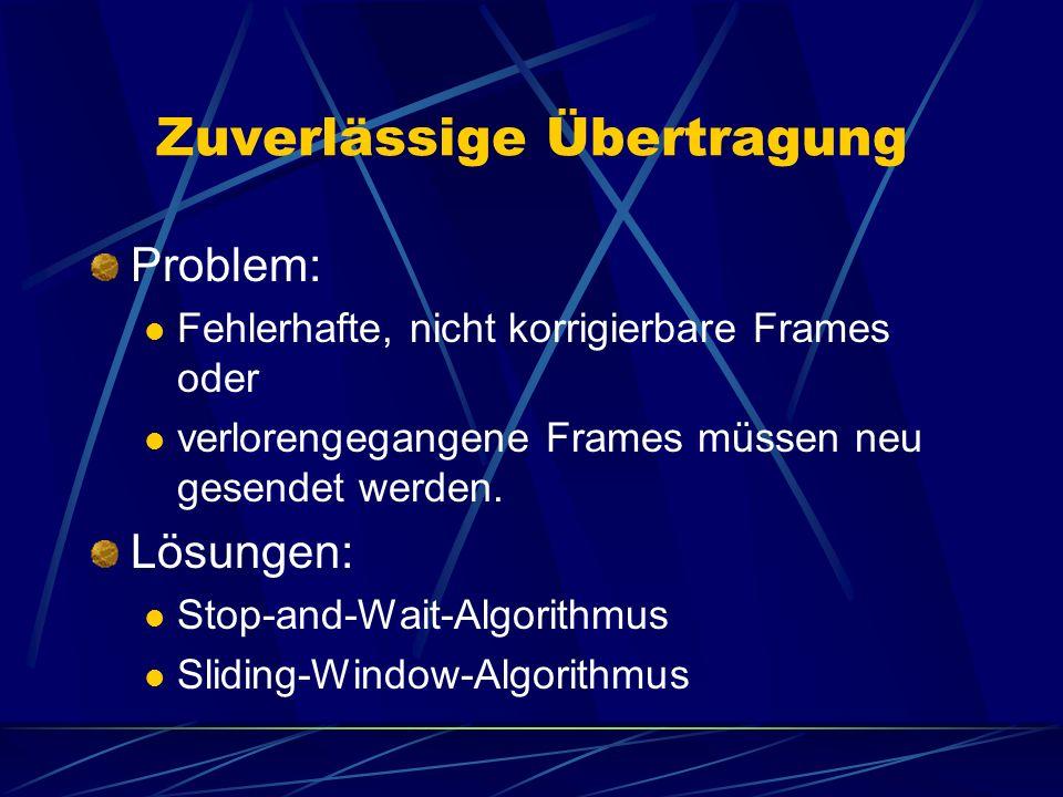 Zuverlässige Übertragung Problem: Fehlerhafte, nicht korrigierbare Frames oder verlorengegangene Frames müssen neu gesendet werden.