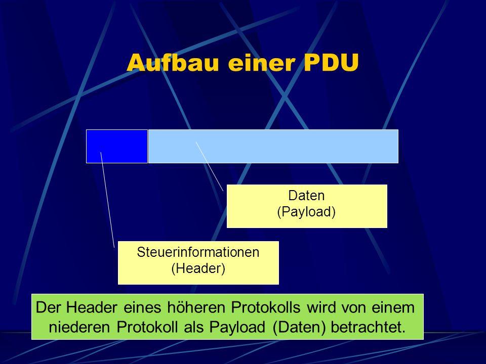 Aufbau einer PDU Steuerinformationen (Header) Daten (Payload) Der Header eines höheren Protokolls wird von einem niederen Protokoll als Payload (Daten