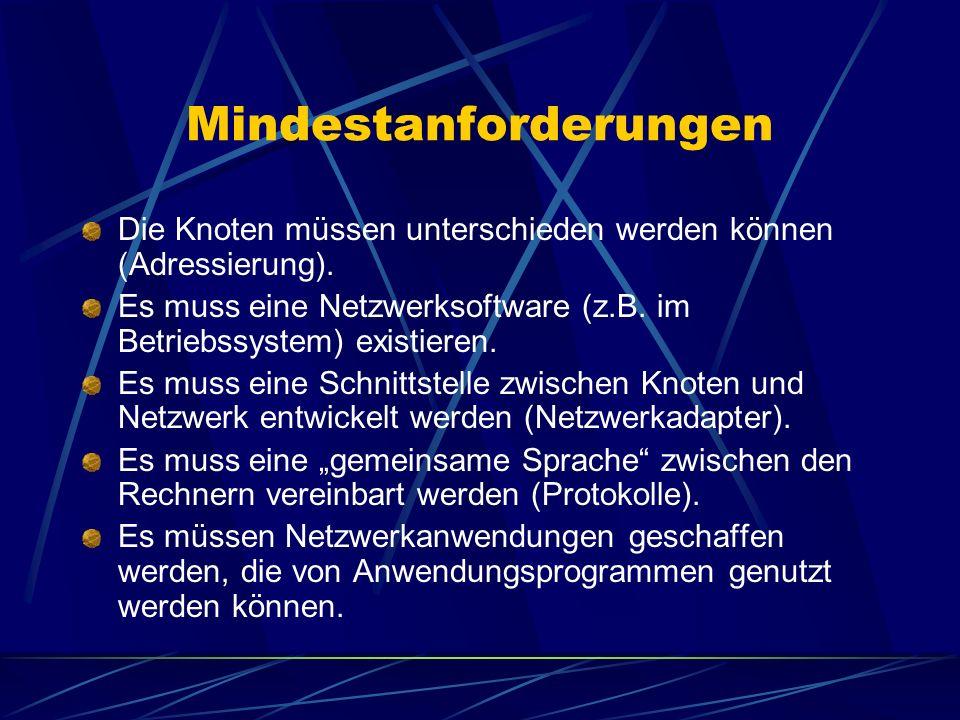 Mindestanforderungen Die Knoten müssen unterschieden werden können (Adressierung). Es muss eine Netzwerksoftware (z.B. im Betriebssystem) existieren.