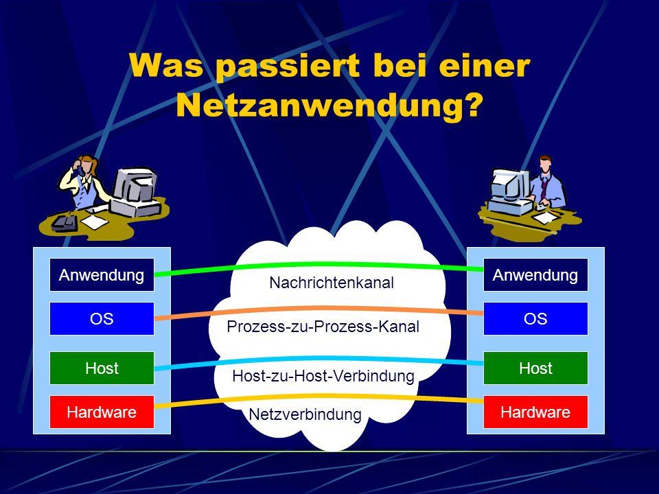 Was passiert bei einer Netzanwendung? Anwendung Host Nachrichtenkanal Host Host-zu-Host-Verbindung Hardware OS Prozess-zu-Prozess-KanalNetzverbindung