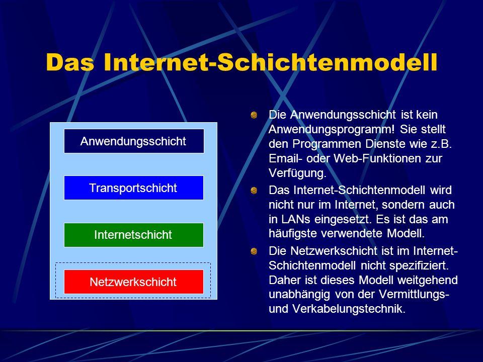 Das Internet-Schichtenmodell Die Anwendungsschicht ist kein Anwendungsprogramm! Sie stellt den Programmen Dienste wie z.B. Email- oder Web-Funktionen