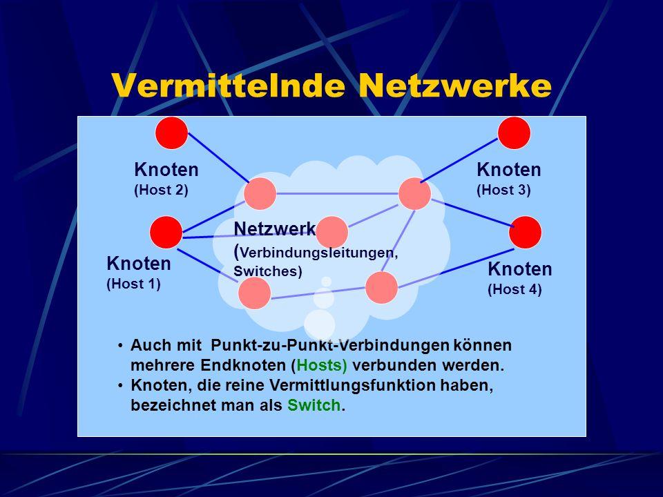 Vermittelnde Netzwerke Auch mit Punkt-zu-Punkt-Verbindungen können mehrere Endknoten (Hosts) verbunden werden. Knoten, die reine Vermittlungsfunktion