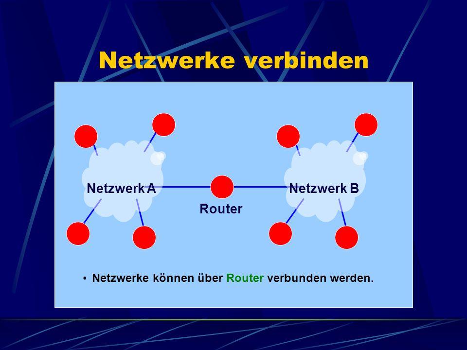 Netzwerke verbinden Netzwerke können über Router verbunden werden. Router Netzwerk ANetzwerk B