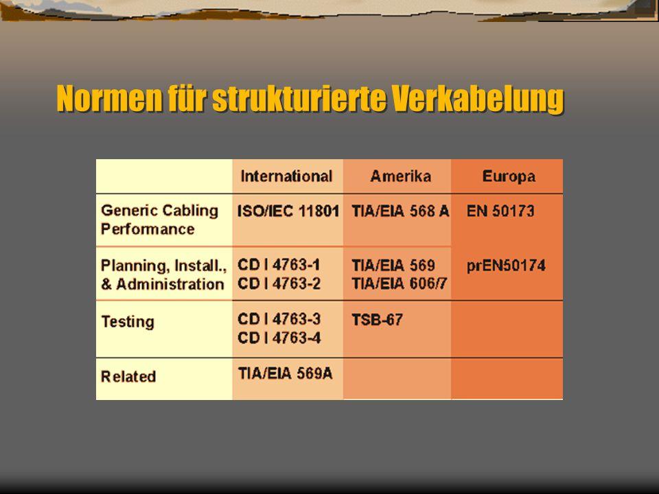 Normen für strukturierte Verkabelung