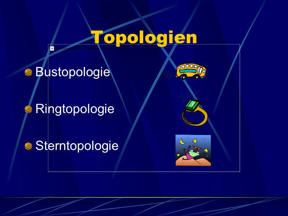 Welche Topologie schützt am besten vor Netzausfällen? Welche Nachteile besitzt diese Topologie?