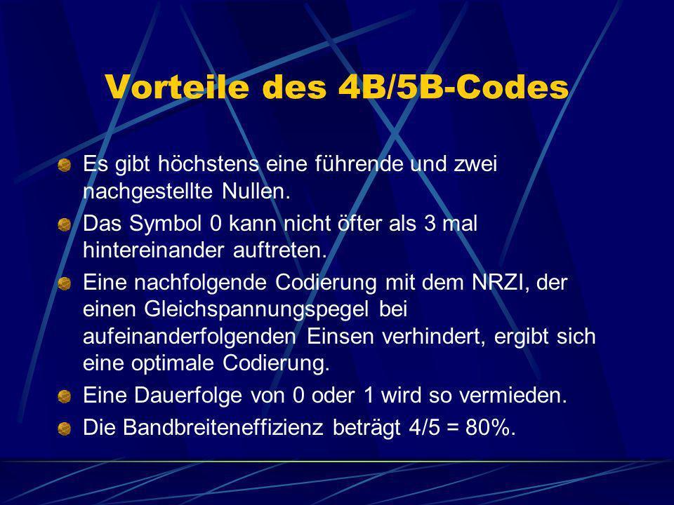 Vorteile des 4B/5B-Codes Es gibt höchstens eine führende und zwei nachgestellte Nullen. Das Symbol 0 kann nicht öfter als 3 mal hintereinander auftret