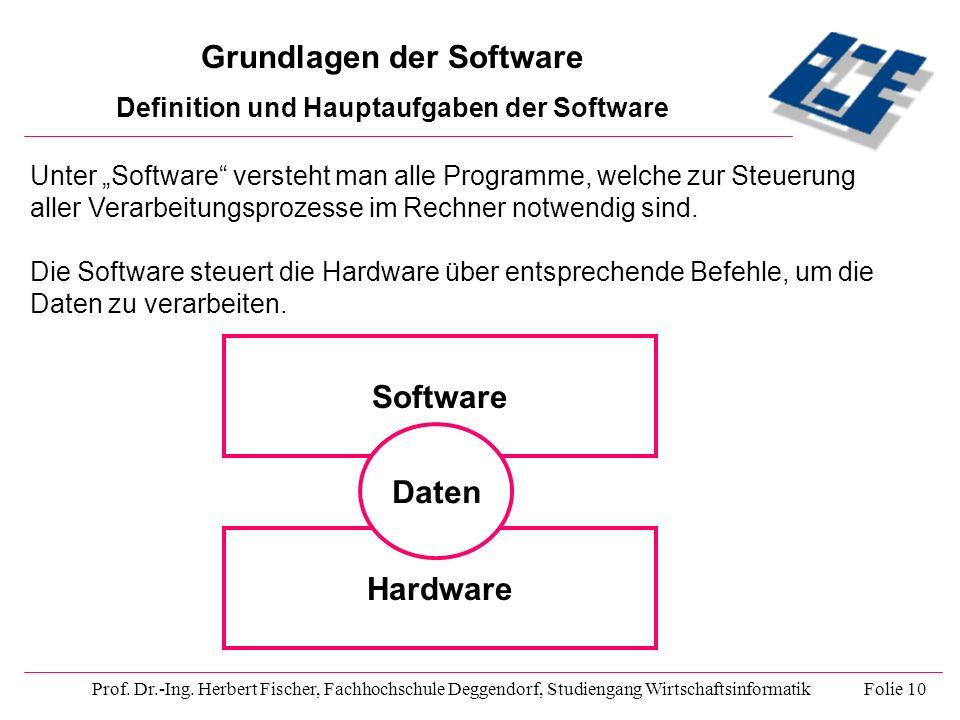 Hardware Grundlagen der Software Definition und Hauptaufgaben der Software Prof. Dr.-Ing. Herbert Fischer, Fachhochschule Deggendorf, Studiengang Wirt
