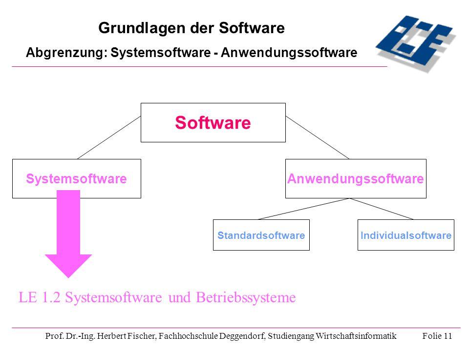 Grundlagen der Software Abgrenzung: Systemsoftware - Anwendungssoftware Prof. Dr.-Ing. Herbert Fischer, Fachhochschule Deggendorf, Studiengang Wirtsch