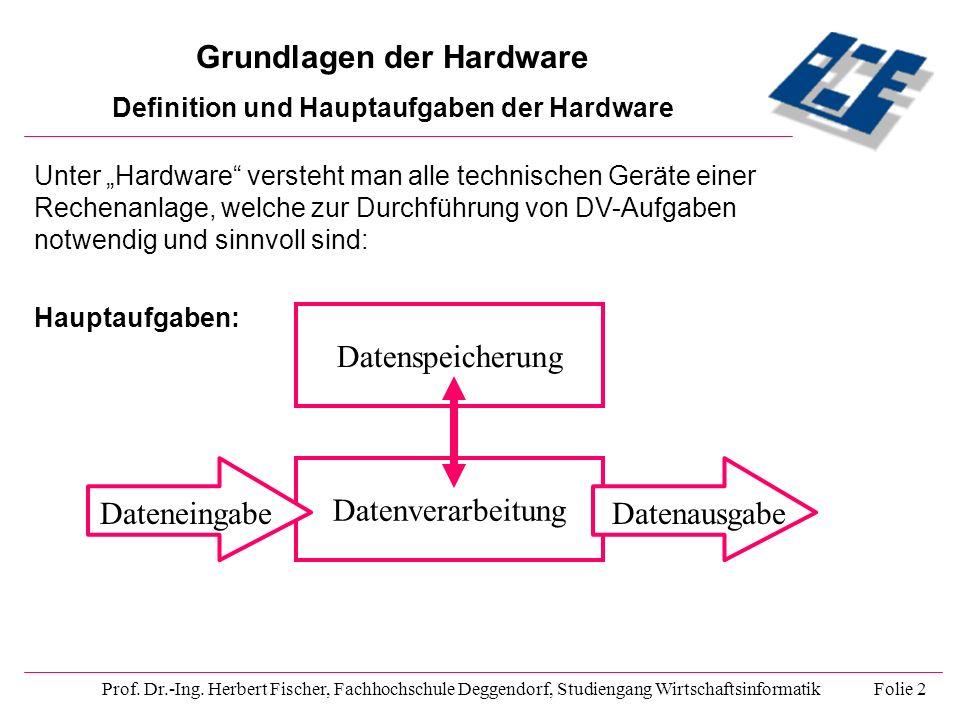 Grundlagen der Hardware Definition und Hauptaufgaben der Hardware Prof. Dr.-Ing. Herbert Fischer, Fachhochschule Deggendorf, Studiengang Wirtschaftsin