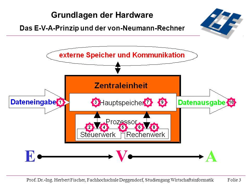 Grundlagen der Hardware Das E-V-A-Prinzip und der von-Neumann-Rechner Prof. Dr.-Ing. Herbert Fischer, Fachhochschule Deggendorf, Studiengang Wirtschaf