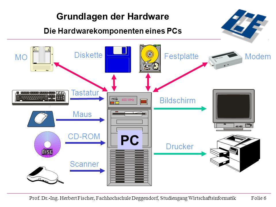 Grundlagen der Hardware Die Hardwarekomponenten eines PCs Prof. Dr.-Ing. Herbert Fischer, Fachhochschule Deggendorf, Studiengang Wirtschaftsinformatik
