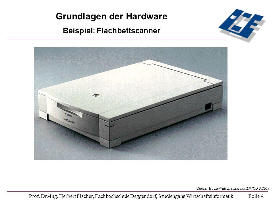 Prof. Dr.-Ing. Herbert Fischer, Fachhochschule Deggendorf, Studiengang Wirtschaftsinformatik Folie 9 Quelle: HaufeWirtschaftsPraxis 2.0 (CD-ROM) Grund