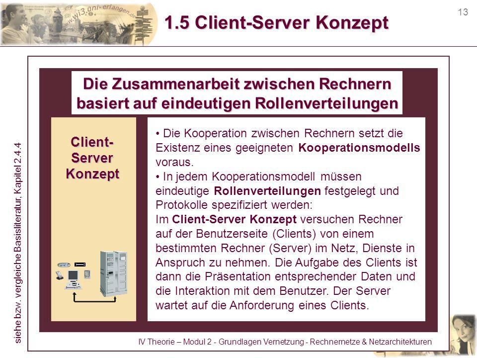 13 1.5 Client-Server Konzept Die Zusammenarbeit zwischen Rechnern basiert auf eindeutigen Rollenverteilungen Die Kooperation zwischen Rechnern setzt d