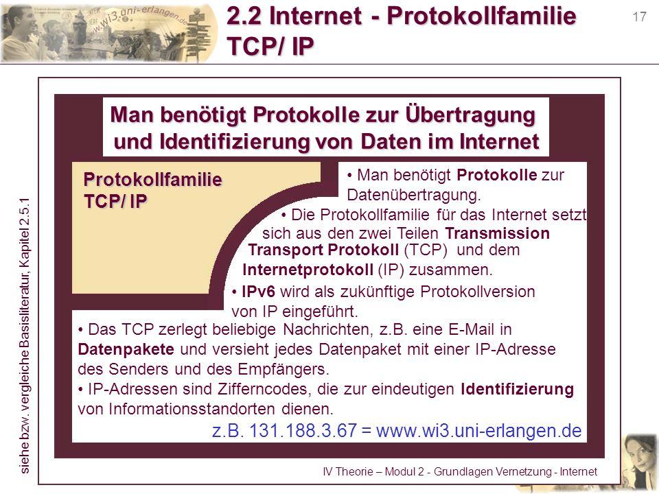 17 2.2 Internet - Protokollfamilie TCP/ IP Man benötigt Protokolle zur Übertragung und Identifizierung von Daten im Internet Man benötigt Protokolle z