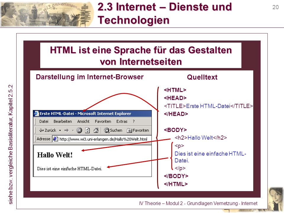 20 2.3 Internet – Dienste und Technologien HTML ist eine Sprache für das Gestalten von Internetseiten Erste HTML-Datei Hallo Welt Dies ist eine einfac