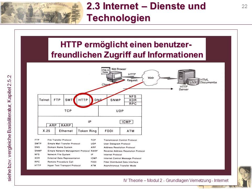 22 2.3 Internet – Dienste und Technologien HTTP ermöglicht einen benutzer- freundlichen Zugriff auf Informationen siehe bzw. vergleiche Basisliteratur
