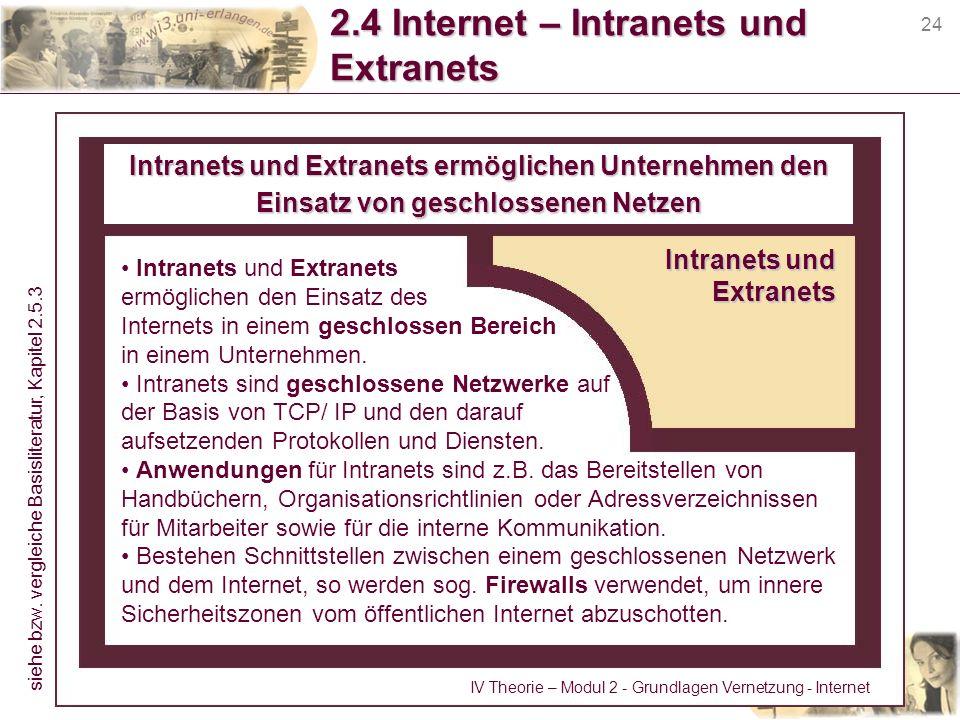 24 2.4 Internet – Intranets und Extranets Intranets und Extranets ermöglichen Unternehmen den Einsatz von geschlossenen Netzen Intranets und Extranets