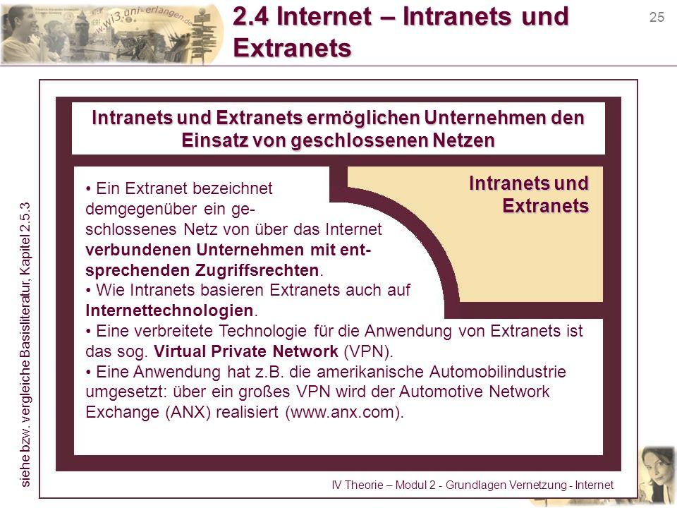 25 2.4 Internet – Intranets und Extranets Ein Extranet bezeichnet demgegenüber ein ge- schlossenes Netz von über das Internet verbundenen Unternehmen