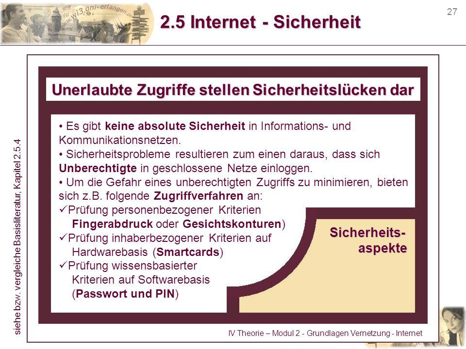 27 2.5 Internet - Sicherheit Unerlaubte Zugriffe stellen Sicherheitslücken dar Es gibt keine absolute Sicherheit in Informations- und Kommunikationsne