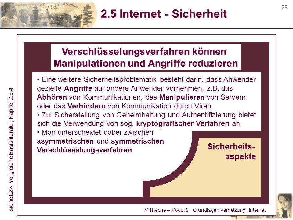28 2.5 Internet - Sicherheit Verschlüsselungsverfahren können Manipulationen und Angriffe reduzieren Eine weitere Sicherheitsproblematik besteht darin