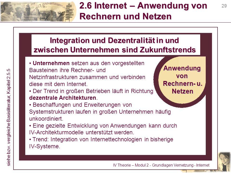 29 2.6 Internet – Anwendung von Rechnern und Netzen Integration und Dezentralität in und zwischen Unternehmen sind Zukunftstrends Unternehmen setzen a