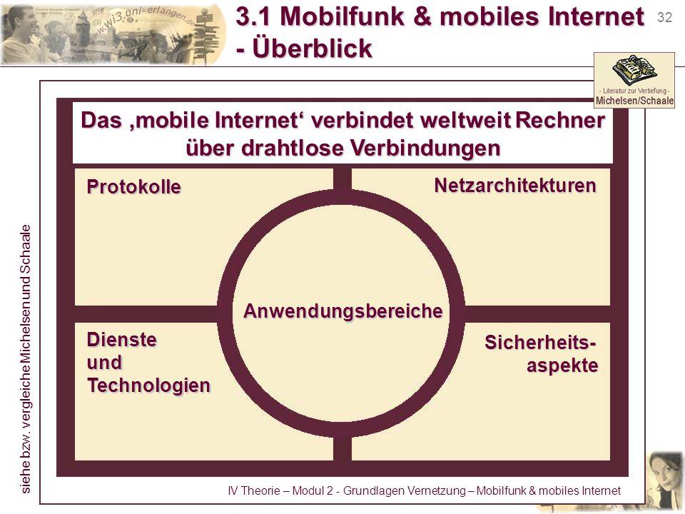 32 3.1 Mobilfunk & mobiles Internet - Überblick Das mobile Internet verbindet weltweit Rechner über drahtlose Verbindungen Protokolle DiensteundTechno