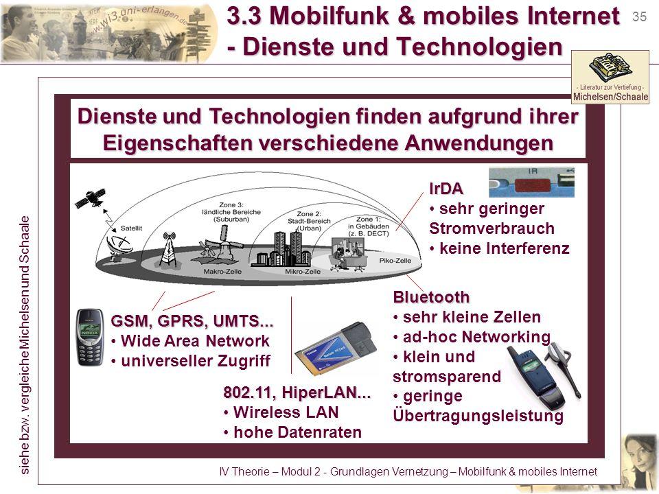 35 3.3 Mobilfunk & mobiles Internet - Dienste und Technologien Dienste und Technologien finden aufgrund ihrer Eigenschaften verschiedene Anwendungen G