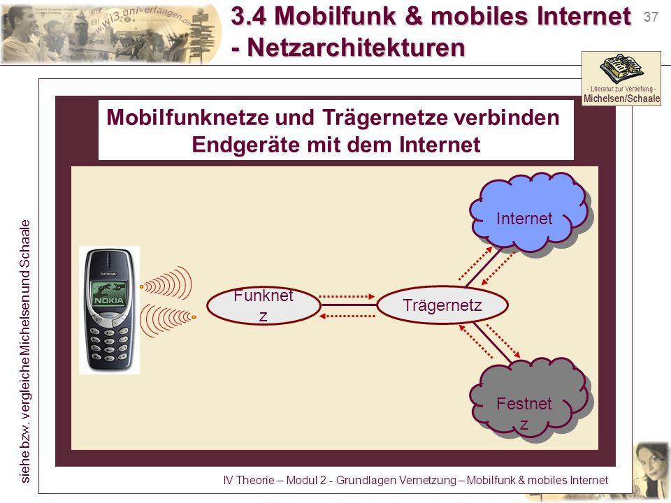 37 3.4 Mobilfunk & mobiles Internet - Netzarchitekturen Mobilfunknetze und Trägernetze verbinden Endgeräte mit dem Internet Internet Festnet z Funknet