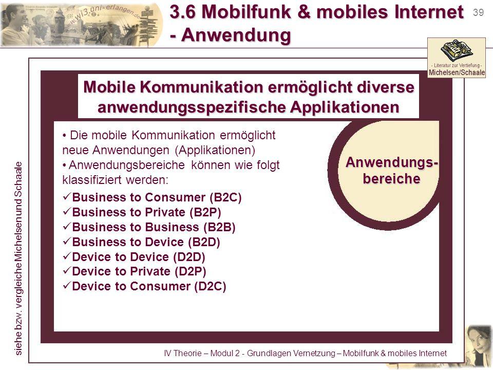 39 3.6 Mobilfunk & mobiles Internet - Anwendung Mobile Kommunikation ermöglicht diverse anwendungsspezifische Applikationen Anwendungs-bereiche Die mo