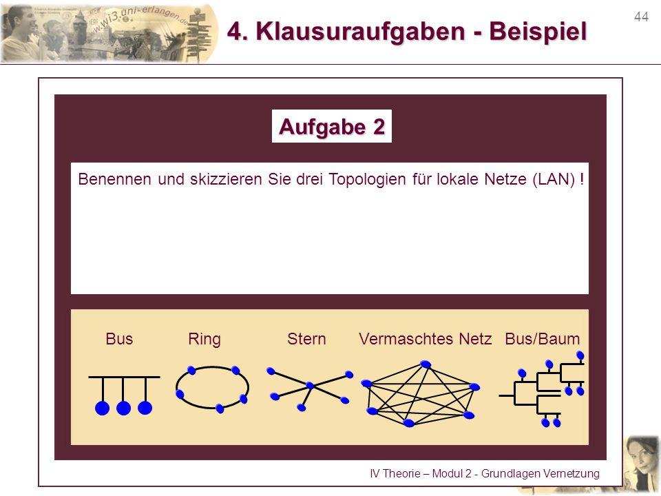 44 4. Klausuraufgaben - Beispiel Benennen und skizzieren Sie drei Topologien für lokale Netze (LAN) ! Aufgabe 2 IV Theorie – Modul 2 - Grundlagen Vern