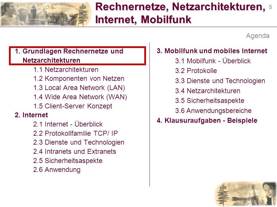5 Rechnernetze, Netzarchitekturen, Internet, Mobilfunk 1. Grundlagen Rechnernetze und Netzarchitekturen 1.1 Netzarchitekturen 1.2 Komponenten von Netz