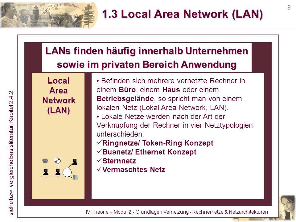 9 1.3 Local Area Network (LAN) LANs finden häufig innerhalb Unternehmen sowie im privaten Bereich Anwendung Befinden sich mehrere vernetzte Rechner in