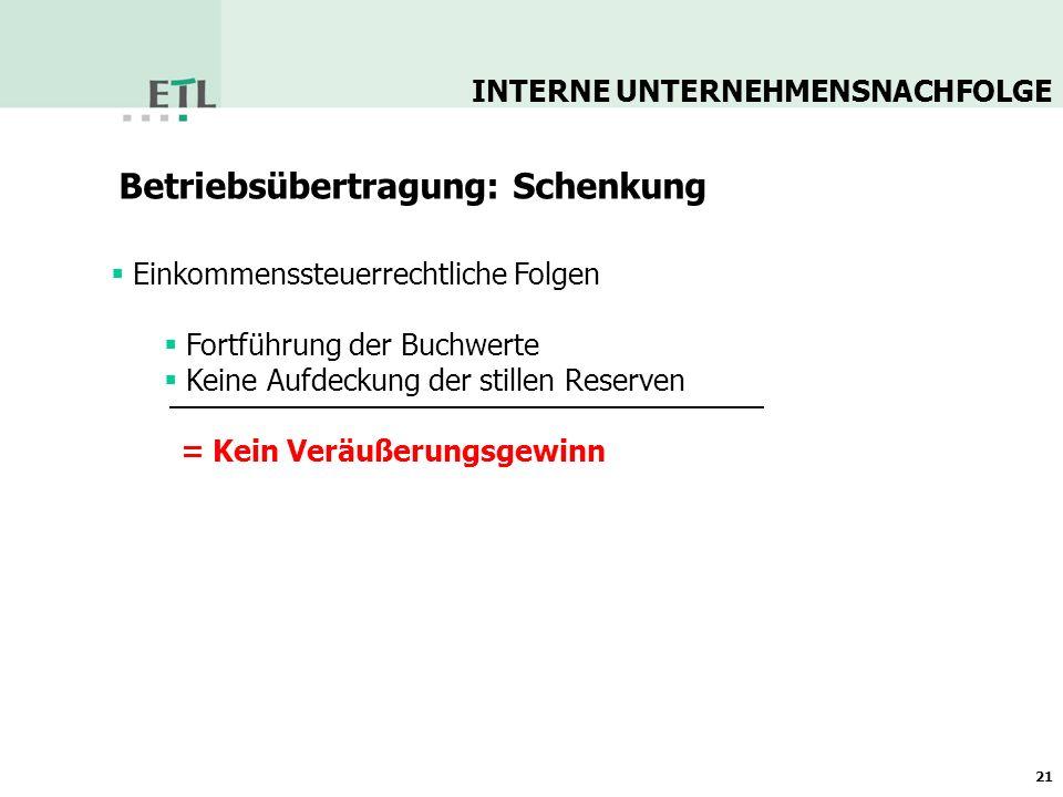 Betriebsübertragung: Schenkung INTERNE UNTERNEHMENSNACHFOLGE 22 Welche Steuern fallen an.