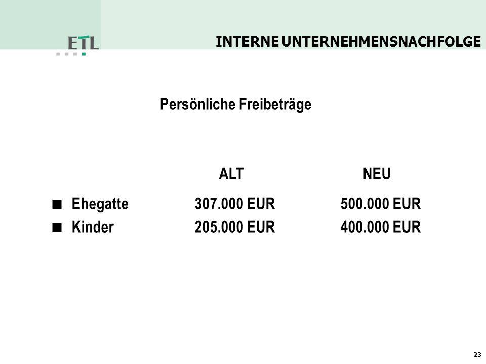 Vorteile: Auch hier Altersabsicherung des Schenkers möglich Keine Einkommensteuer bei Übertragung des gesamten Betriebes Betriebsübertragung: Schenkung INTERNE UNTERNEHMENSNACHFOLGE 24