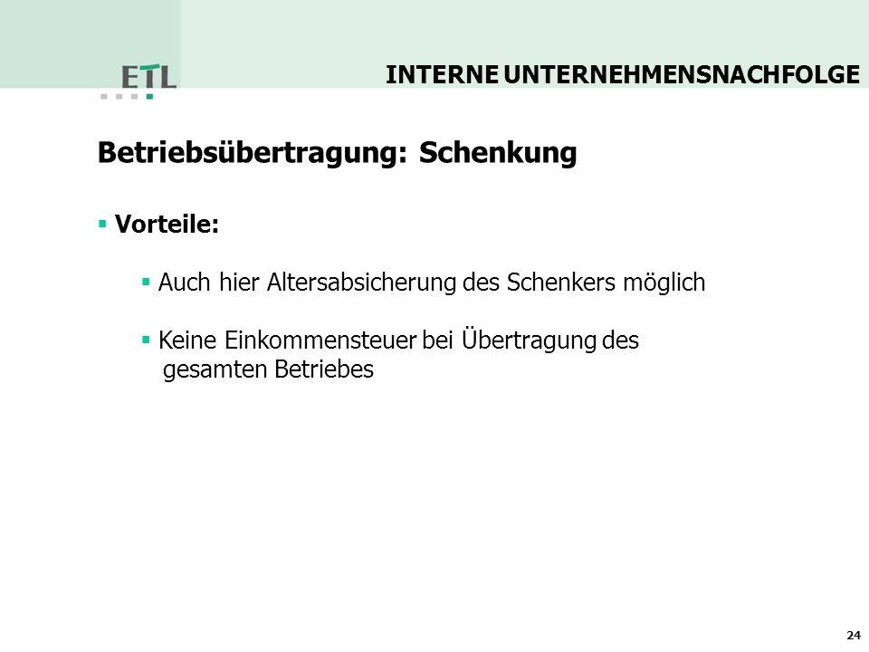 Vermietung GmbH Die verkannte Betriebsaufspaltung – Einkommenssteuer trotz Schenkung 01.