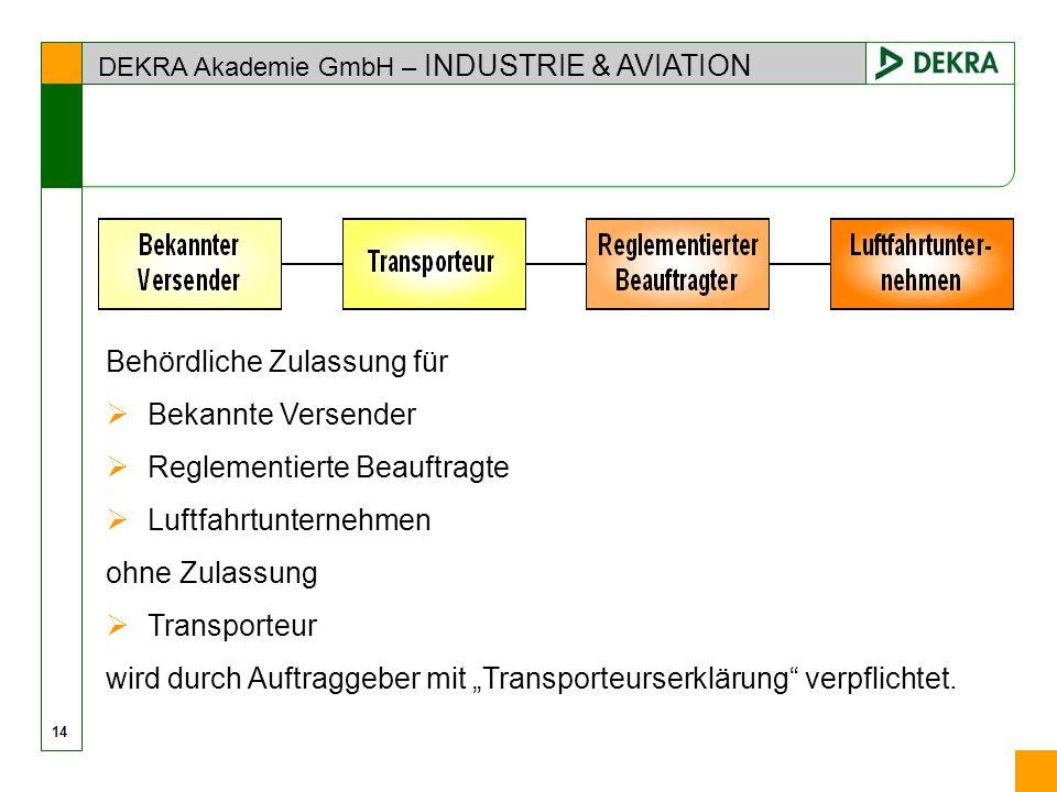 DEKRA Akademie GmbH – INDUSTRIE & AVIATION 14 Behördliche Zulassung für Bekannte Versender Reglementierte Beauftragte Luftfahrtunternehmen ohne Zulass