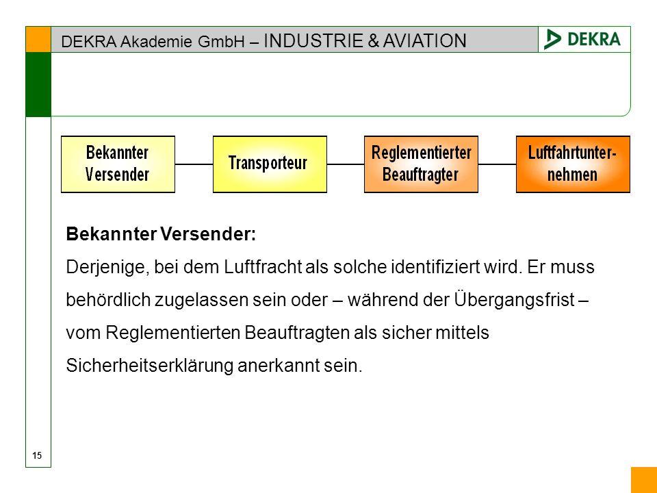 DEKRA Akademie GmbH – INDUSTRIE & AVIATION 15 Bekannter Versender: Derjenige, bei dem Luftfracht als solche identifiziert wird. Er muss behördlich zug