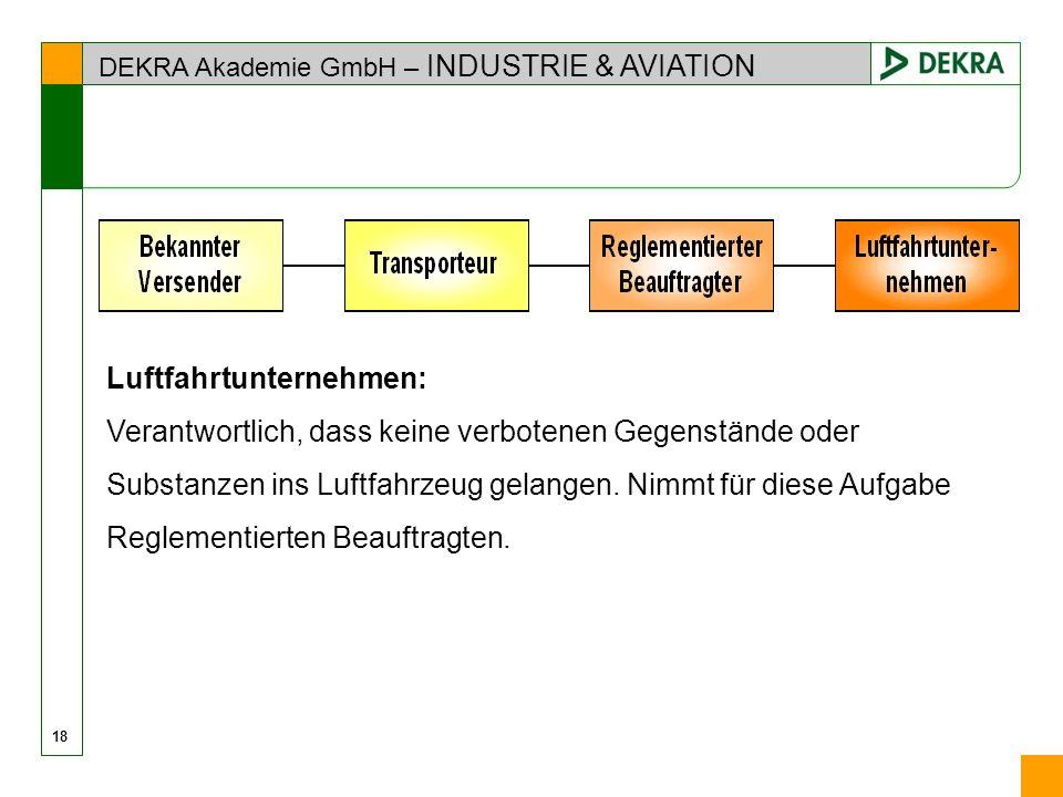DEKRA Akademie GmbH – INDUSTRIE & AVIATION 18 Luftfahrtunternehmen: Verantwortlich, dass keine verbotenen Gegenstände oder Substanzen ins Luftfahrzeug