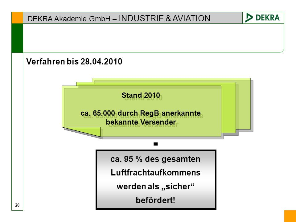 DEKRA Akademie GmbH – INDUSTRIE & AVIATION 20 = ca.