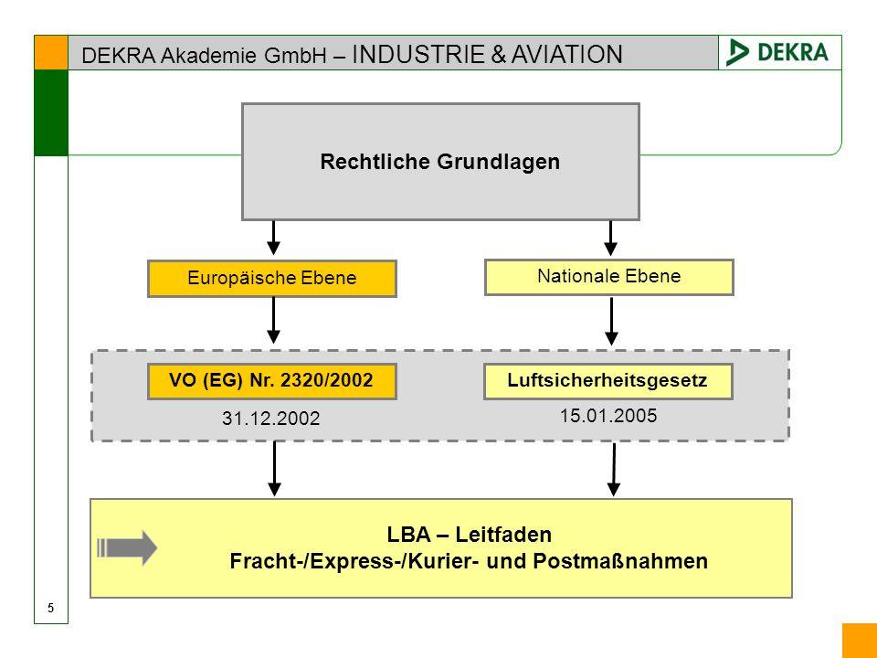 DEKRA Akademie GmbH – INDUSTRIE & AVIATION 5 Rechtliche Grundlagen Europäische Ebene LBA – Leitfaden Fracht-/Express-/Kurier- und Postmaßnahmen 15.01.
