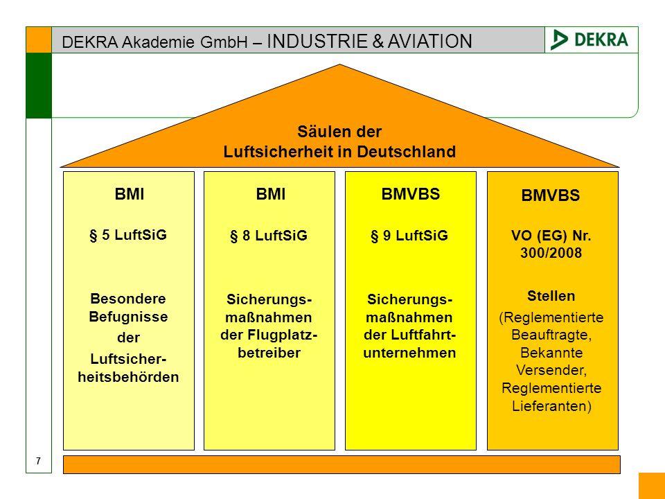 DEKRA Akademie GmbH – INDUSTRIE & AVIATION 7 Säulen der Luftsicherheit in Deutschland § 5 LuftSiG Besondere Befugnisse der Luftsicher- heitsbehörden §