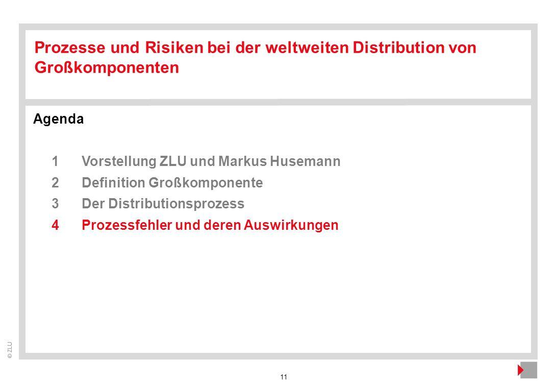 11 © ZLU Agenda 1Vorstellung ZLU und Markus Husemann 2Definition Großkomponente 3Der Distributionsprozess 4Prozessfehler und deren Auswirkungen Prozes